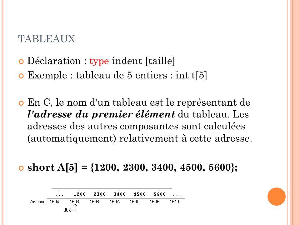 tableaux Déclaration : type indent [taille]